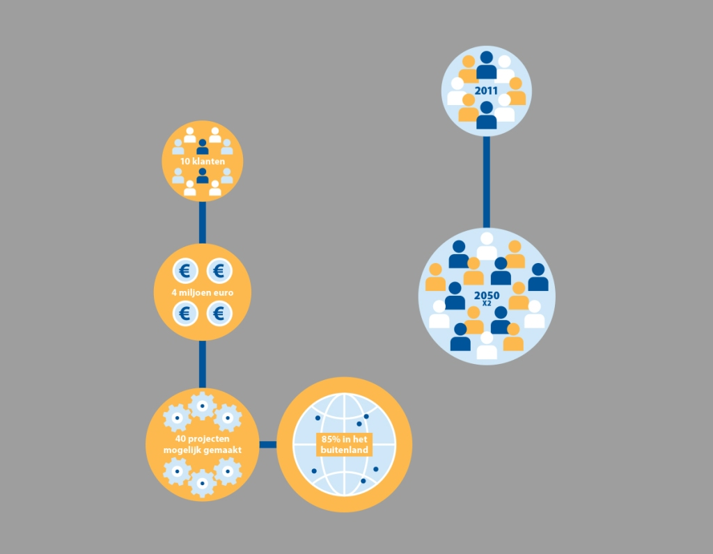 WEB_Rabobank Foundation-Icons 6